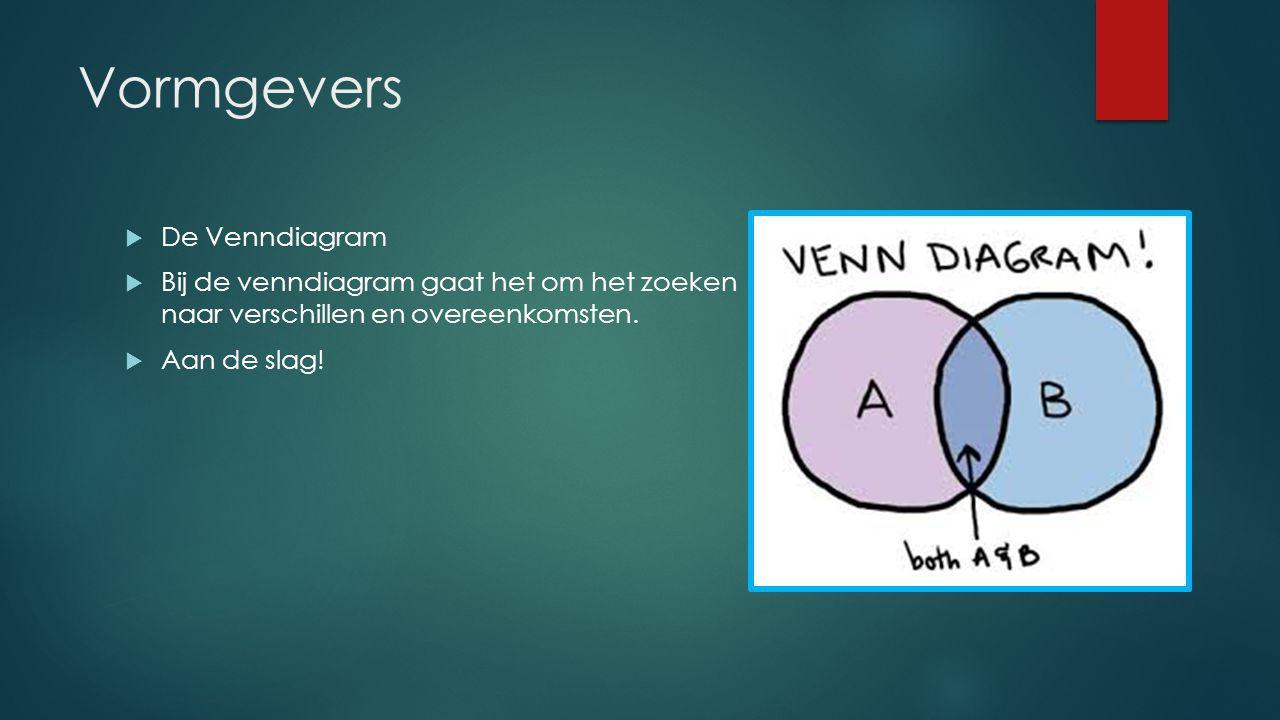 Vormgevers  De Venndiagram  Bij de venndiagram gaat het om het zoeken naar verschillen en overeenkomsten.  Aan de slag!
