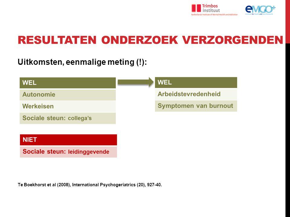RESULTATEN ONDERZOEK VERZORGENDEN Uitkomsten, eenmalige meting (!): Te Boekhorst et al (2008), International Psychogeriatrics (20), 927-40.