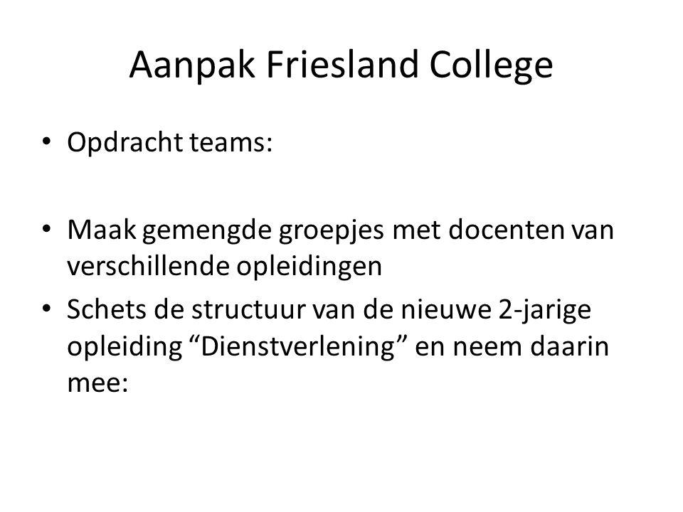 Aanpak Friesland College Opdracht teams: Maak gemengde groepjes met docenten van verschillende opleidingen Schets de structuur van de nieuwe 2-jarige