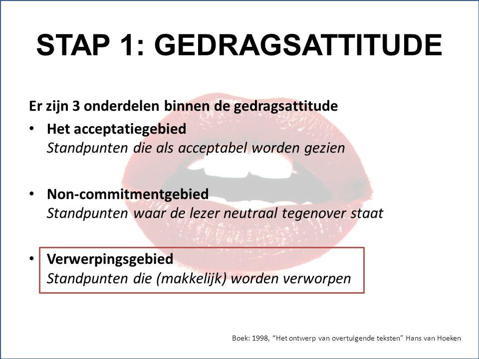 STAP 1: GEDRAGSATTITUDE Er zijn 3 onderdelen binnen de gedragsattitude Het acceptatiegebied Standpunten die als acceptabel worden gezien Non-commitmen