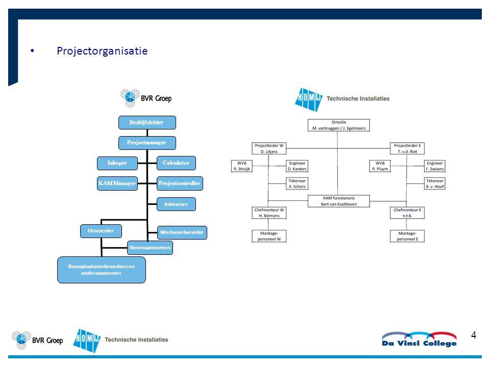 4 Projectorganisatie Bedrijfsleider Projectmanager Uitvoerder Werkvoorbereider Calculator Inkoper Projectcontroller KAM Manager Bouwplaatsmedewerkers