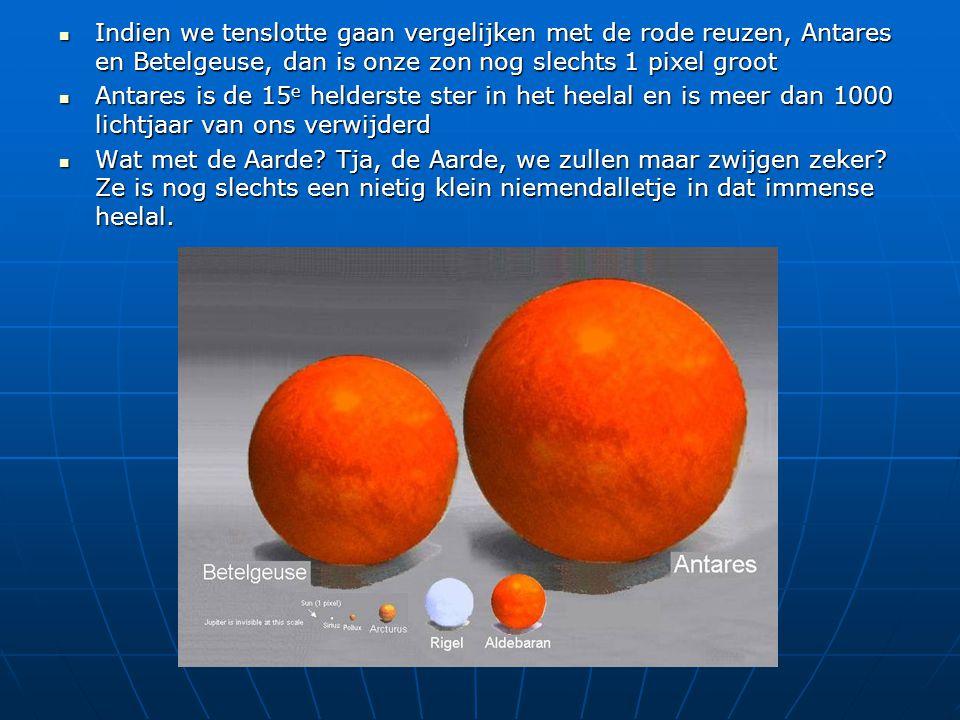 Indien we tenslotte gaan vergelijken met de rode reuzen, Antares en Betelgeuse, dan is onze zon nog slechts 1 pixel groot Indien we tenslotte gaan vergelijken met de rode reuzen, Antares en Betelgeuse, dan is onze zon nog slechts 1 pixel groot Antares is de 15 e helderste ster in het heelal en is meer dan 1000 lichtjaar van ons verwijderd Antares is de 15 e helderste ster in het heelal en is meer dan 1000 lichtjaar van ons verwijderd Wat met de Aarde.
