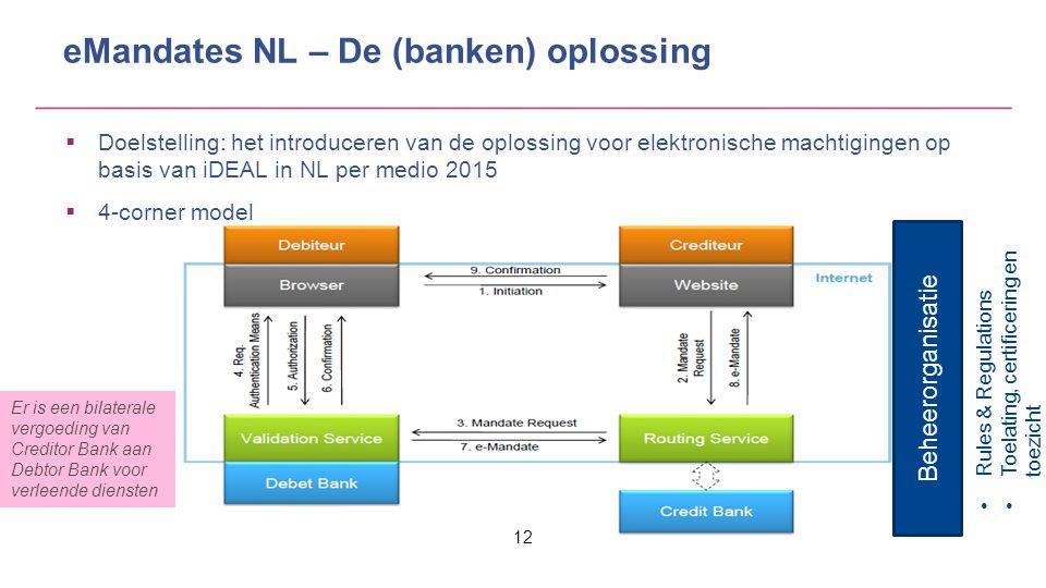 eMandates NL – De (banken) oplossing  Doelstelling: het introduceren van de oplossing voor elektronische machtigingen op basis van iDEAL in NL per me