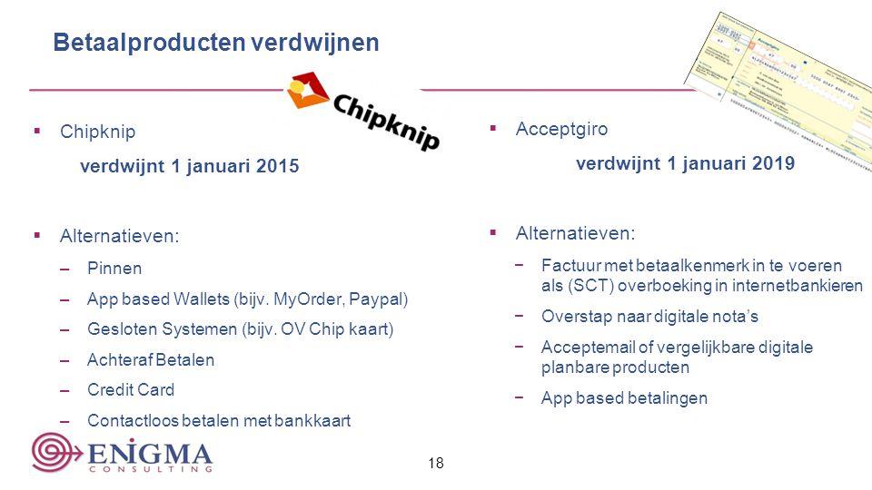 Betaalproducten verdwijnen  Chipknip verdwijnt 1 januari 2015  Alternatieven: –Pinnen –App based Wallets (bijv. MyOrder, Paypal) –Gesloten Systemen