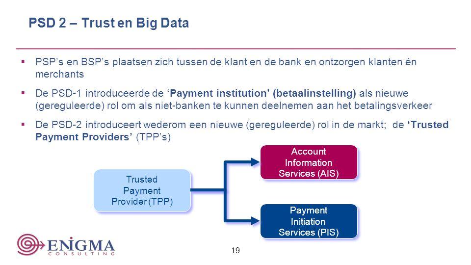 PSD 2 – Trust en Big Data  PSP's en BSP's plaatsen zich tussen de klant en de bank en ontzorgen klanten én merchants  De PSD-1 introduceerde de 'Pay