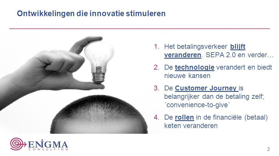 Ontwikkelingen die innovatie stimuleren 1.Het betalingsverkeer blijft veranderen. SEPA 2.0 en verder… 2.De technologie verandert en biedt nieuwe kanse