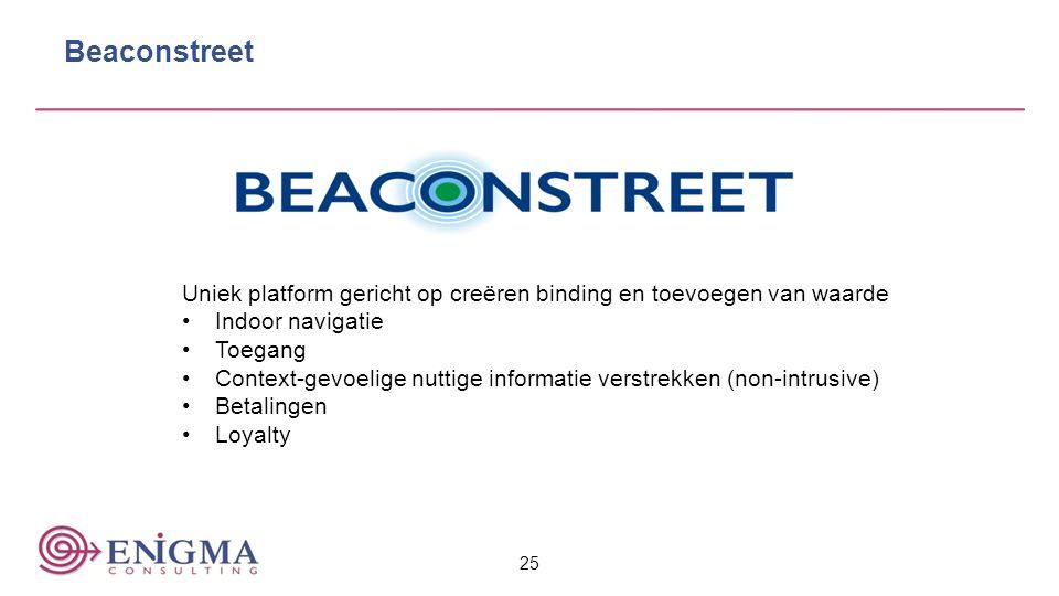 Beaconstreet 25 Uniek platform gericht op creëren binding en toevoegen van waarde Indoor navigatie Toegang Context-gevoelige nuttige informatie verstr