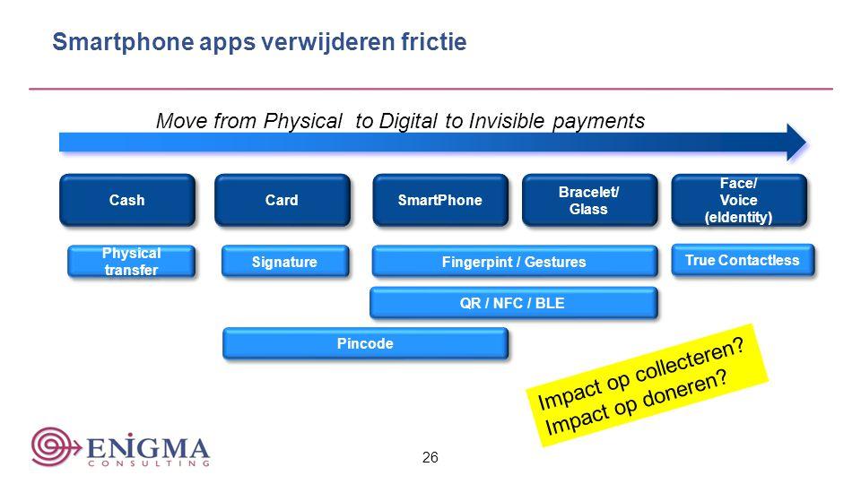 Smartphone apps verwijderen frictie 26 Cash Card SmartPhone Bracelet/ Glass Bracelet/ Glass Face/ Voice (eIdentity) Face/ Voice (eIdentity) Fingerpint