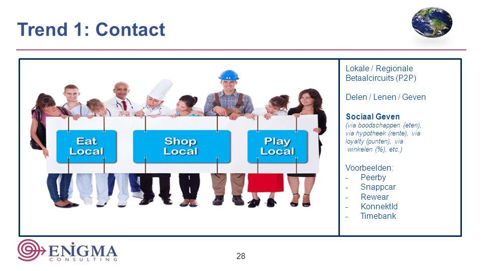 28 Trend 1: Contact Lokale / Regionale Betaalcircuits (P2P) Delen / Lenen / Geven Sociaal Geven (via boodschappen (eten), via hypotheek (rente), via l