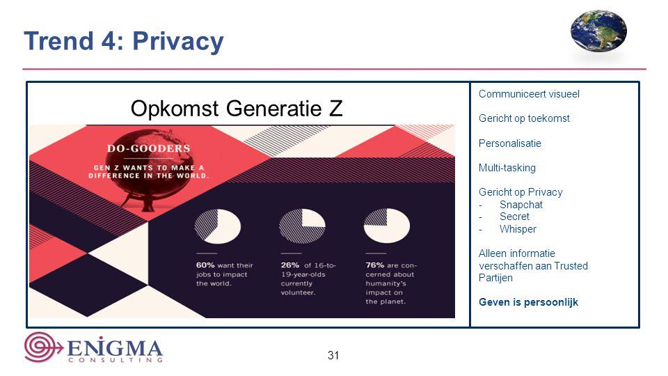 31 Trend 4: Privacy Communiceert visueel Gericht op toekomst Personalisatie Multi-tasking Gericht op Privacy -Snapchat -Secret -Whisper Alleen informa