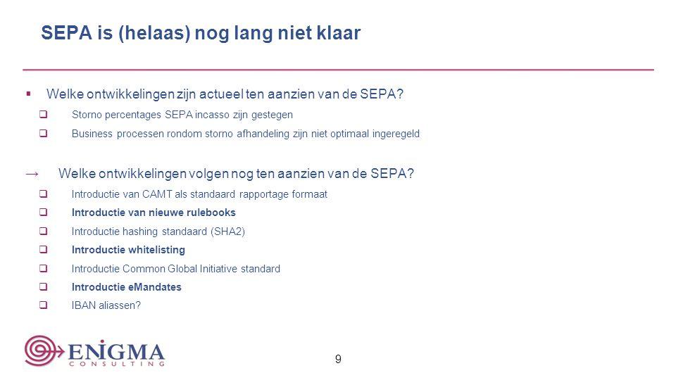 SEPA is (helaas) nog lang niet klaar  Welke ontwikkelingen zijn actueel ten aanzien van de SEPA?  Storno percentages SEPA incasso zijn gestegen  Bu