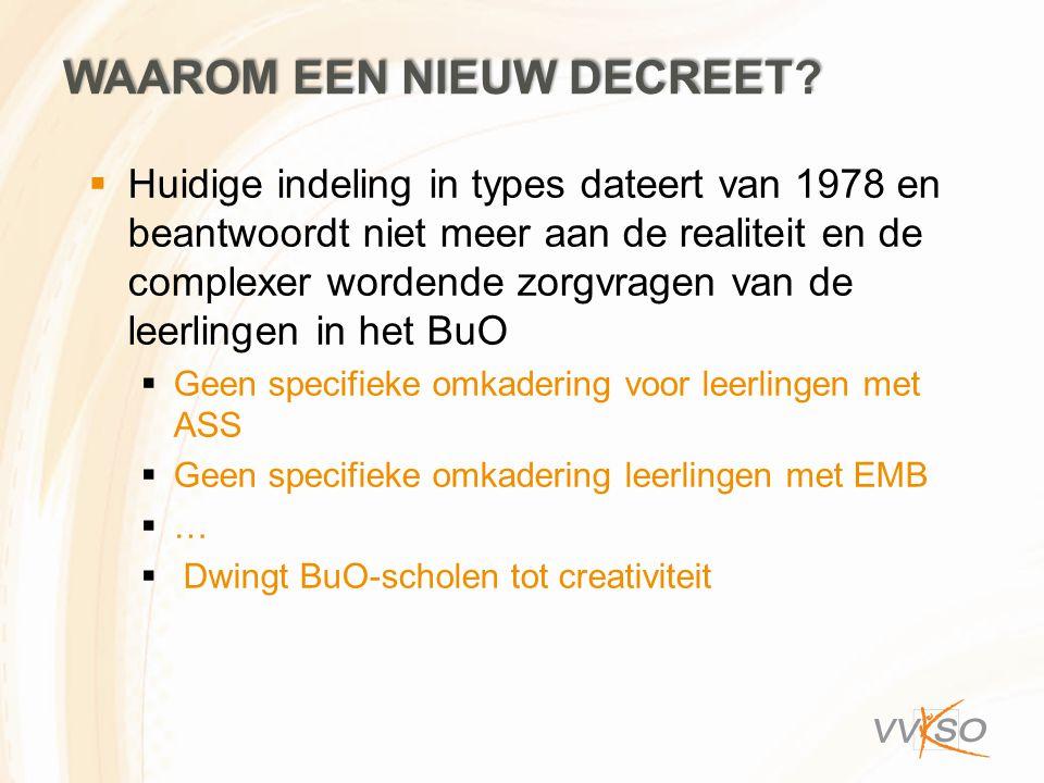 WAAROM EEN NIEUW DECREET?  Huidige indeling in types dateert van 1978 en beantwoordt niet meer aan de realiteit en de complexer wordende zorgvragen v