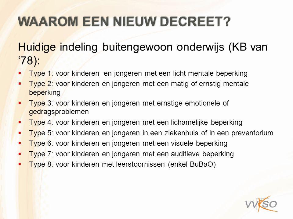 WAAROM EEN NIEUW DECREET? Huidige indeling buitengewoon onderwijs (KB van '78):  Type 1: voor kinderen en jongeren met een licht mentale beperking 