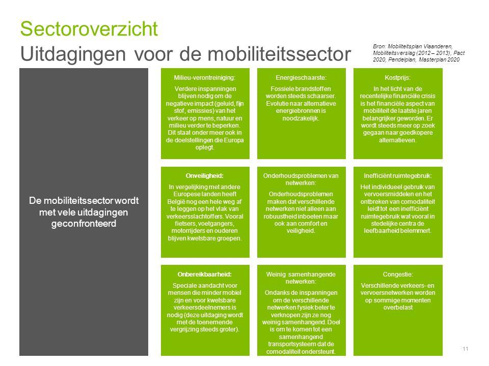 Uitdagingen voor de mobiliteitssector Sectoroverzicht © 2014 Deloitte Belgium 11 Milieu-verontreiniging: Verdere inspanningen blijven nodig om de nega