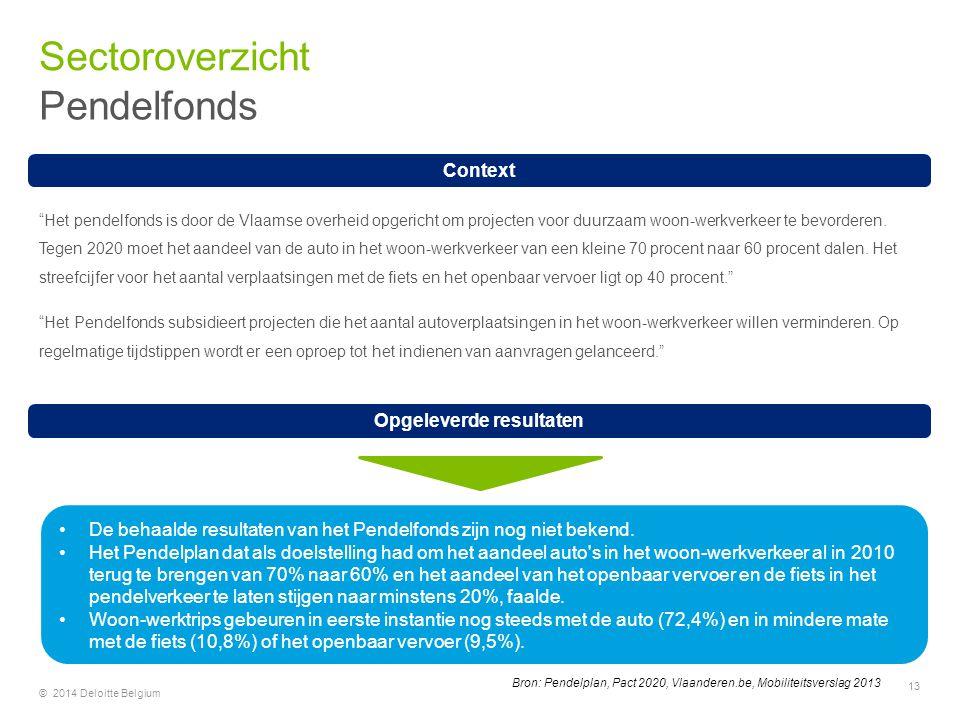 """Pendelfonds Sectoroverzicht © 2014 Deloitte Belgium 13 Context """"Het pendelfonds is door de Vlaamse overheid opgericht om projecten voor duurzaam woon-"""