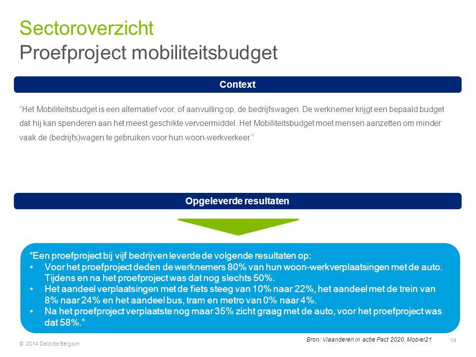 """Proefproject mobiliteitsbudget Sectoroverzicht © 2014 Deloitte Belgium 14 Context """"Het Mobiliteitsbudget is een alternatief voor, of aanvulling op, de"""