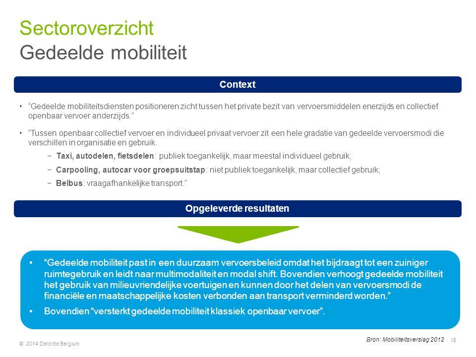 """Gedeelde mobiliteit Sectoroverzicht © 2014 Deloitte Belgium 15 Context """"Gedeelde mobiliteitsdiensten positioneren zicht tussen het private bezit van v"""