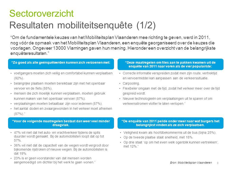 """Resultaten mobiliteitsenquête (1/2) Sectoroverzicht © 2014 Deloitte Belgium8 """"Om de fundamentele keuzes van het Mobiliteitsplan Vlaanderen mee richtin"""