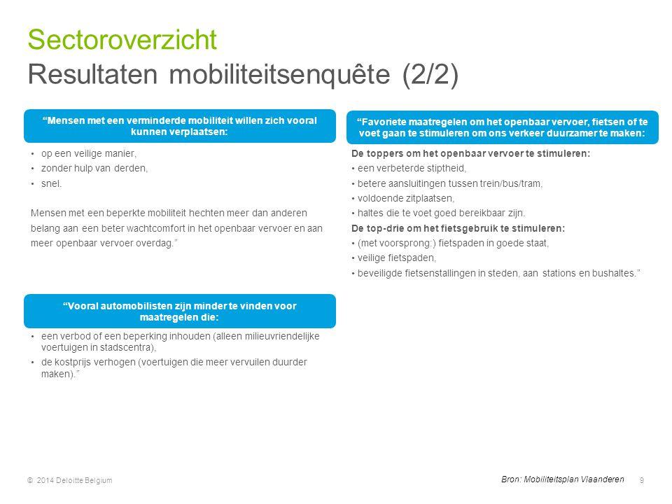 Resultaten mobiliteitsenquête (2/2) Sectoroverzicht © 2014 Deloitte Belgium9 een verbod of een beperking inhouden (alleen milieuvriendelijke voertuige
