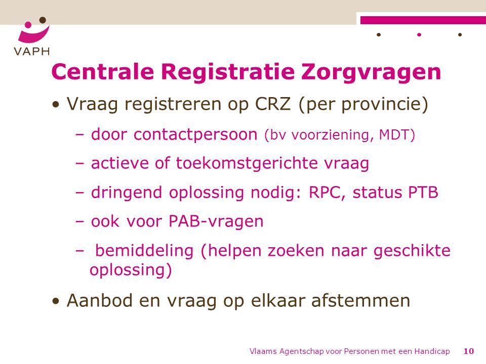 Centrale Registratie Zorgvragen Vraag registreren op CRZ (per provincie) – door contactpersoon (bv voorziening, MDT) – actieve of toekomstgerichte vra