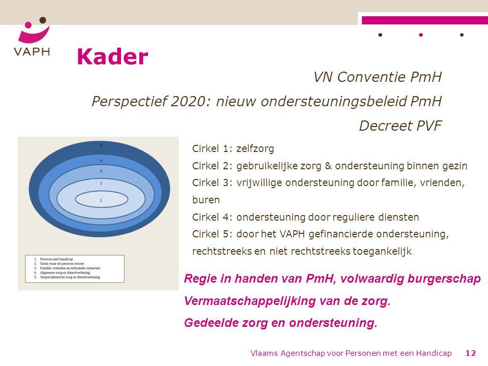 Kader Vlaams Agentschap voor Personen met een Handicap12 Cirkel 1: zelfzorg Cirkel 2: gebruikelijke zorg & ondersteuning binnen gezin Cirkel 3: vrijwi