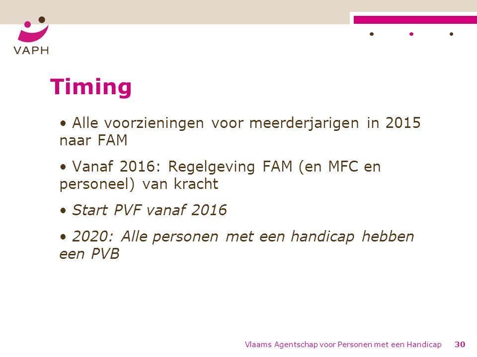 Timing Alle voorzieningen voor meerderjarigen in 2015 naar FAM Vanaf 2016: Regelgeving FAM (en MFC en personeel) van kracht Start PVF vanaf 2016 2020: