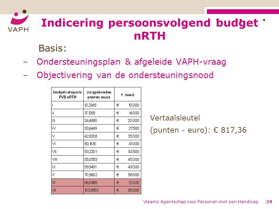 Indicering persoonsvolgend budget nRTH Vlaams Agentschap voor Personen met een Handicap34 Basis: –Ondersteuningsplan & afgeleide VAPH-vraag –Objective
