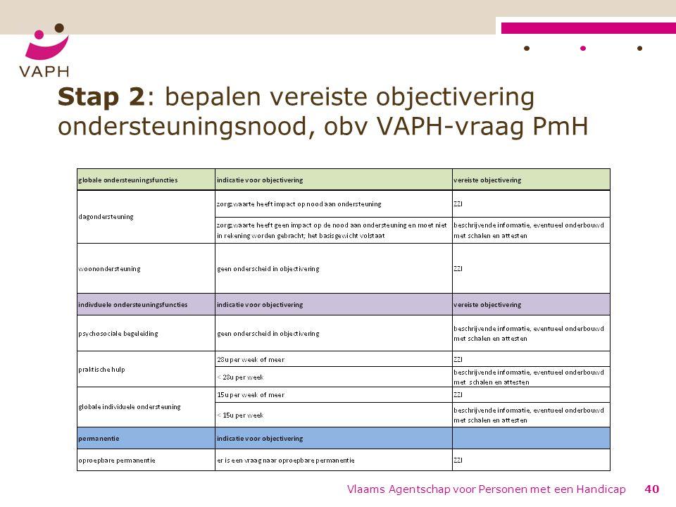 Stap 2: bepalen vereiste objectivering ondersteuningsnood, obv VAPH-vraag PmH Vlaams Agentschap voor Personen met een Handicap40