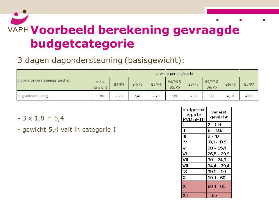 Voorbeeld berekening gevraagde budgetcategorie 3 dagen dagondersteuning (basisgewicht): - 3 x 1,8 = 5,4 - gewicht 5,4 valt in categorie I