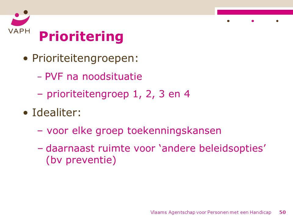 Prioritering Prioriteitengroepen: – PVF na noodsituatie – prioriteitengroep 1, 2, 3 en 4 Idealiter: – voor elke groep toekenningskansen –daarnaast rui