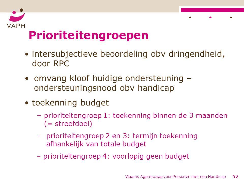 Prioriteitengroepen intersubjectieve beoordeling obv dringendheid, door RPC omvang kloof huidige ondersteuning – ondersteuningsnood obv handicap toeke