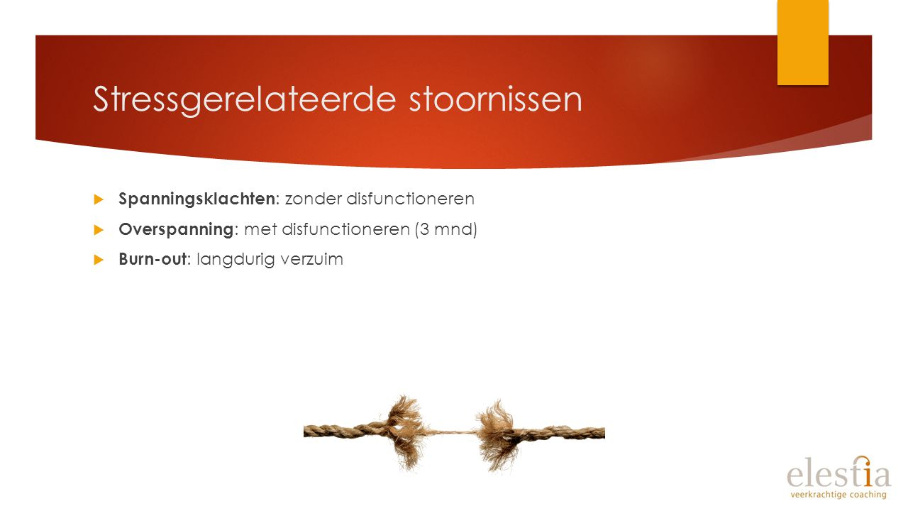 UBOS (Utrechtse Burnout Schaal):  Uitputting  Aan het einde van een werkdag voel ik me leeg.