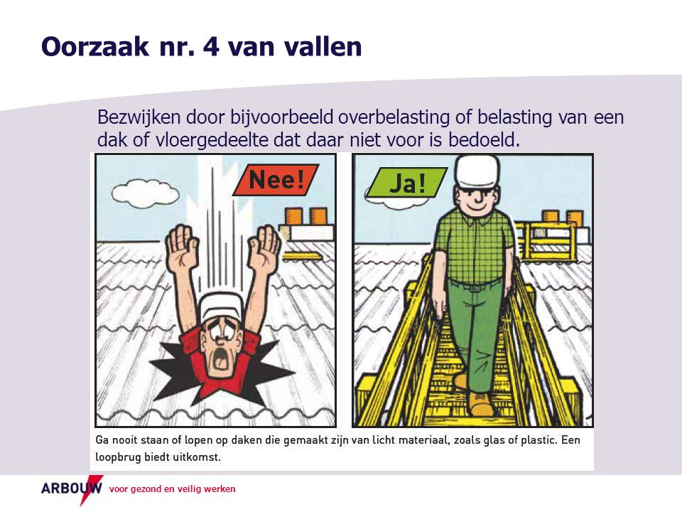 voor gezond en veilig werken Bezwijken door bijvoorbeeld overbelasting of belasting van een dak of vloergedeelte dat daar niet voor is bedoeld.