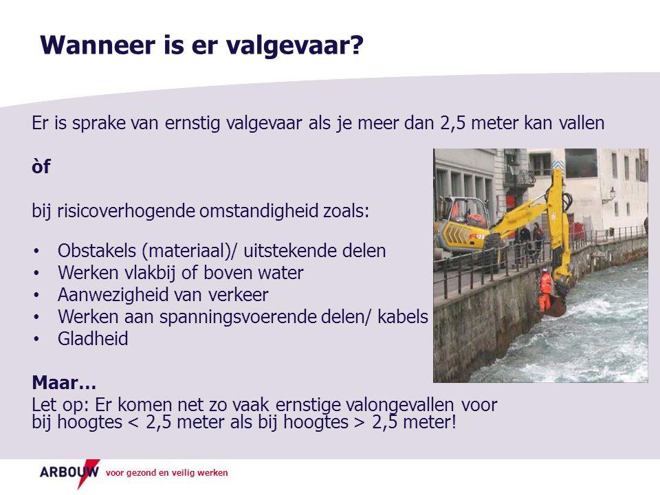 voor gezond en veilig werken 3.Zorg dat gevaarlijke locaties zijn gemarkeerd en dat trapgaten en sparingen afgedekt zijn.