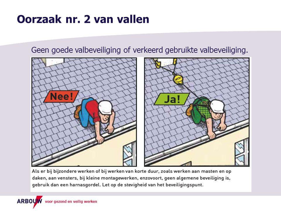 voor gezond en veilig werken Geen goede valbeveiliging of verkeerd gebruikte valbeveiliging.