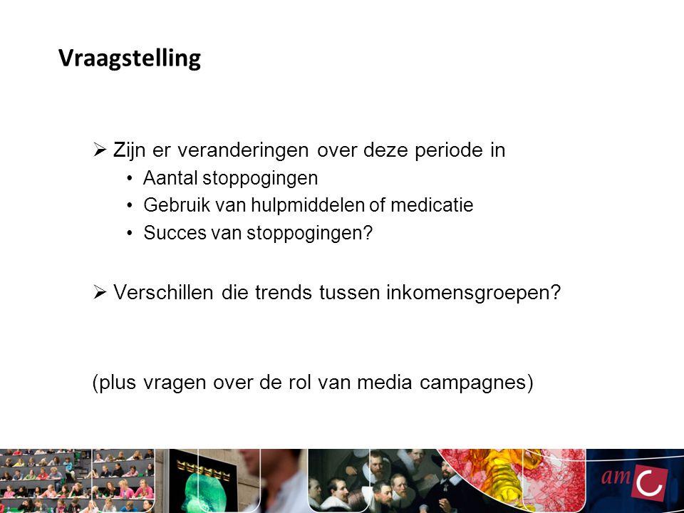 Design Voormeting (2010) en nameting (2011) t.a.v.