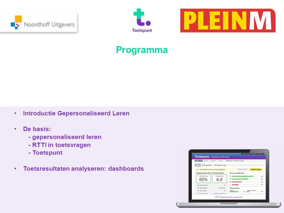 Introductie Gepersonaliseerd Leren De basis: - gepersonaliseerd leren - RTTI in toetsvragen - Toetspunt Toetsresultaten analyseren: dashboards Program