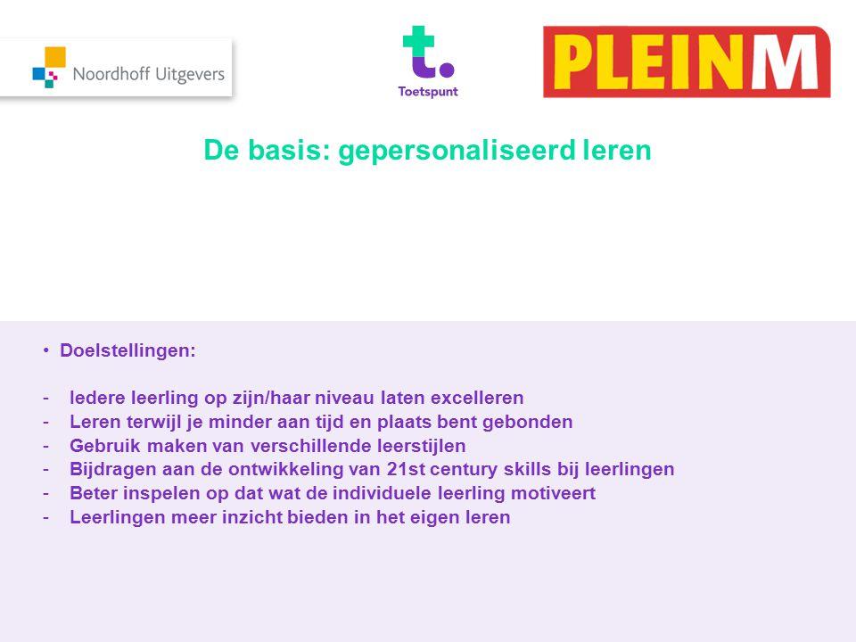 Contactgegevens bij Toetspunt 088-5226800 toetspunt@noordhoff.nl www.toetspunt.noordhoff.nl