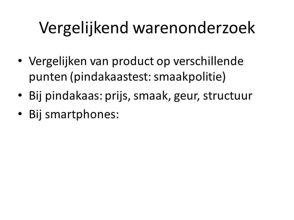 Vergelijkend warenonderzoek Vergelijken van product op verschillende punten (pindakaastest: smaakpolitie) Bij pindakaas: prijs, smaak, geur, structuur Bij smartphones: