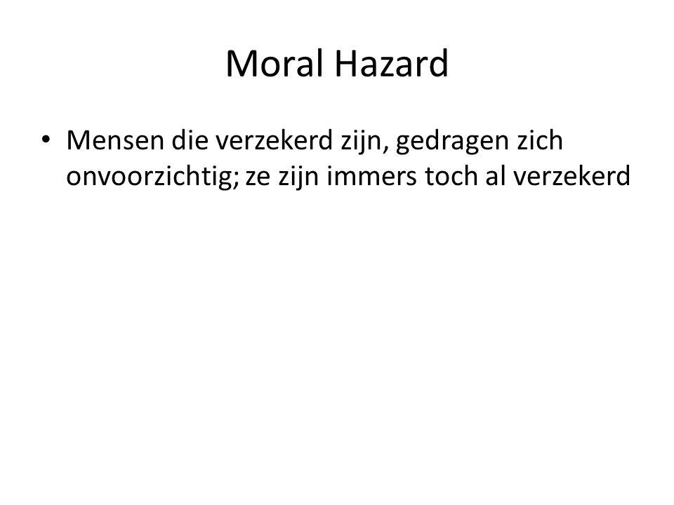 Moral Hazard Mensen die verzekerd zijn, gedragen zich onvoorzichtig; ze zijn immers toch al verzekerd