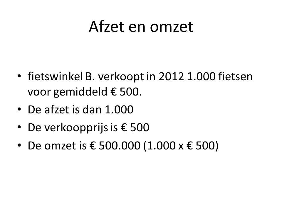 Afzet en omzet fietswinkel B. verkoopt in 2012 1.000 fietsen voor gemiddeld € 500. De afzet is dan 1.000 De verkoopprijs is € 500 De omzet is € 500.00