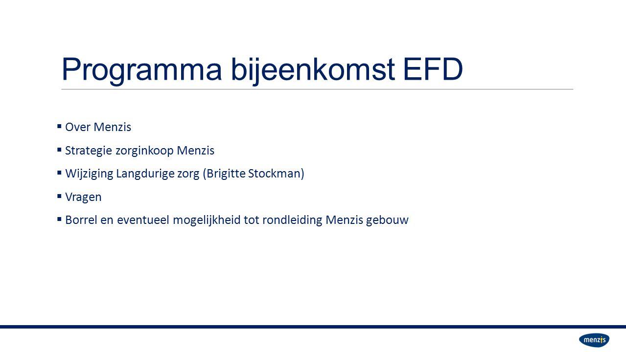 Programma bijeenkomst EFD  Over Menzis  Strategie zorginkoop Menzis  Wijziging Langdurige zorg (Brigitte Stockman)  Vragen  Borrel en eventueel m