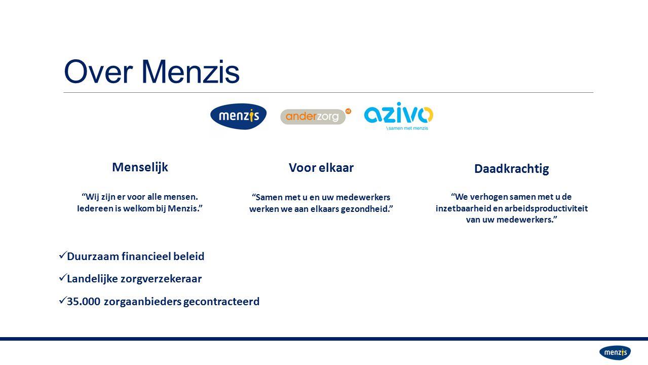 Vierde zorgverzekeraar, 2,1 miljoen klanten Ledenraad als hoogste orgaan, geen winstoogmerk Oost- en Noord-Nederland marktaandelen tot 65%, in Den Haag 30% (Azivo) AnderZorg is internetmerk Eerstelijns zorgaanbieder: regelt en levert zorg voor 22.000 asielzoekers op 60 locaties 29 OKTOBER 2014