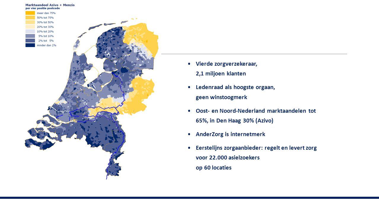Vierde zorgverzekeraar, 2,1 miljoen klanten Ledenraad als hoogste orgaan, geen winstoogmerk Oost- en Noord-Nederland marktaandelen tot 65%, in Den Haa