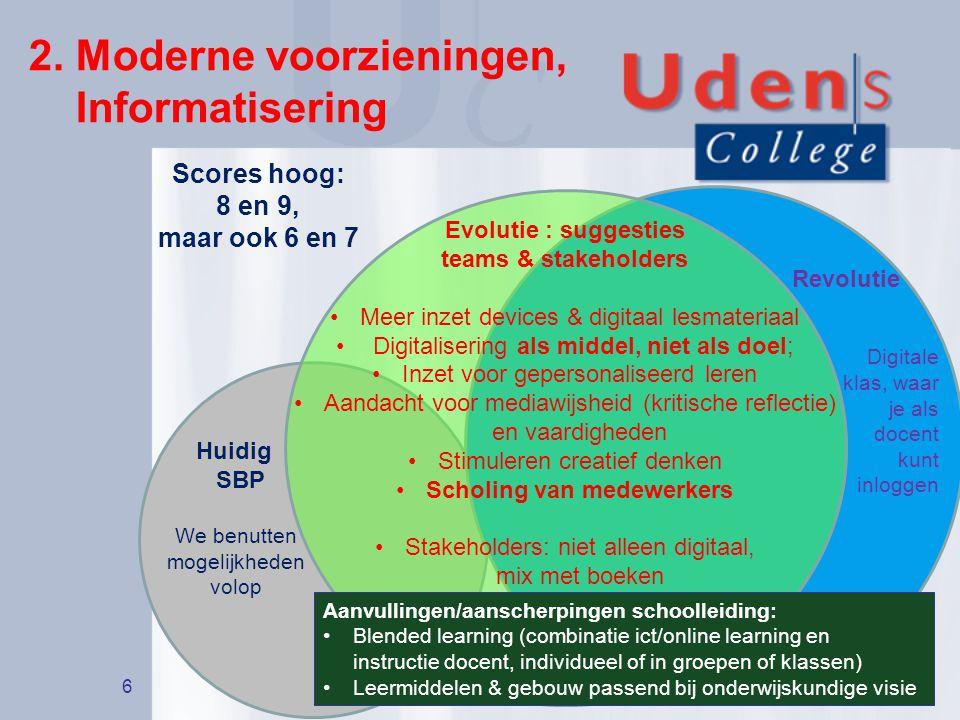 2. Moderne voorzieningen, Informatisering 6 Huidig SBP We benutten mogelijkheden volop Revolutie Digitale klas, waar je als docent kunt inloggen Evolu