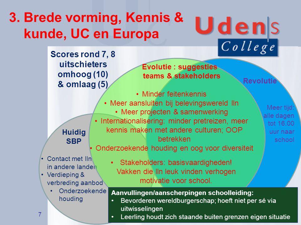 3. Brede vorming, Kennis & kunde, UC en Europa 7 Huidig SBP Contact met lln in andere landen Verdieping & verbreding aanbod Onderzoekende houding Revo