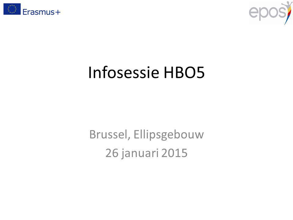 Programma 1.Erasmus+ call 2015: Kernactie 1 : mobiliteitsprojecten Kernactie 2 : strategische partnerschappen 2.Erasmus Belgica 3.Vlaamse mobiliteitsprogramma's