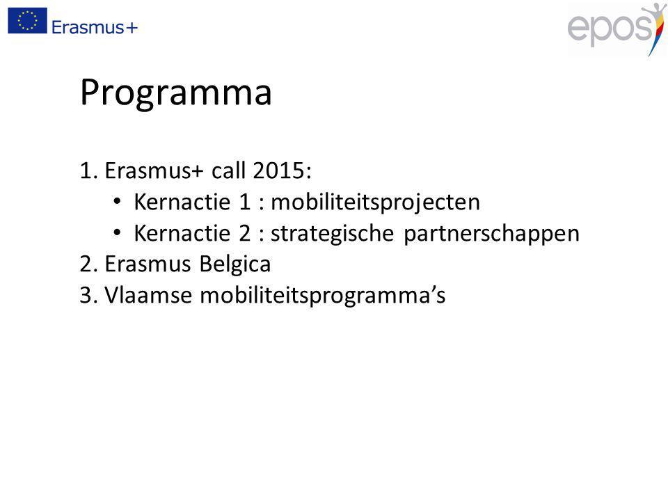 Programma 1.Erasmus+ call 2015: Kernactie 1 : mobiliteitsprojecten Kernactie 2 : strategische partnerschappen 2.Erasmus Belgica 3.Vlaamse mobiliteitsp