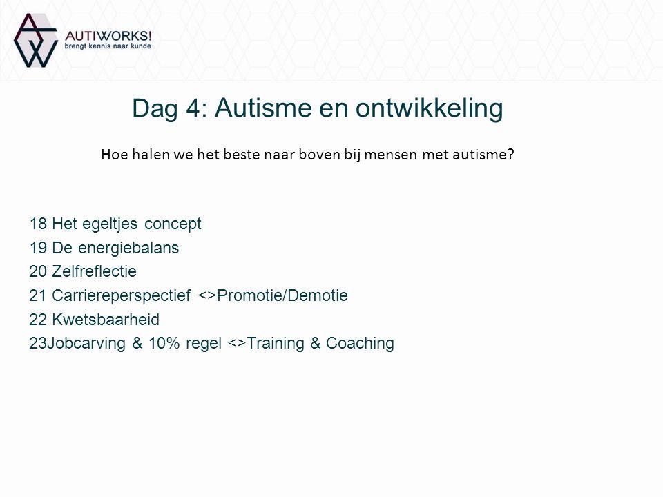 Dag 4: Autisme en ontwikkeling 18 Het egeltjes concept 19 De energiebalans 20 Zelfreflectie 21 Carriereperspectief <>Promotie/Demotie 22 Kwetsbaarheid