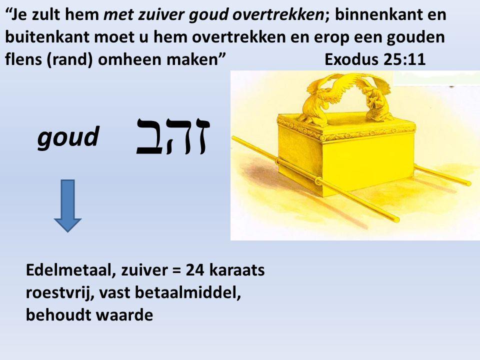 Je zult hem met zuiver goud overtrekken; binnenkant en buitenkant moet u hem overtrekken en erop een gouden flens (rand) omheen maken Exodus 25:11 זהב goud Edelmetaal, zuiver = 24 karaats roestvrij, vast betaalmiddel, behoudt waarde